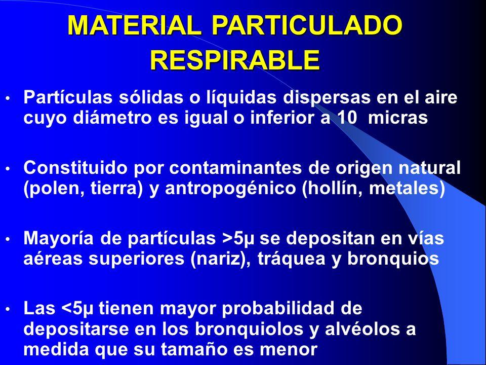 MATERIAL PARTICULADO RESPIRABLE Partículas sólidas o líquidas dispersas en el aire cuyo diámetro es igual o inferior a 10 micras Constituido por contaminantes de origen natural (polen, tierra) y antropogénico (hollín, metales) Mayoría de partículas >5µ se depositan en vías aéreas superiores (nariz), tráquea y bronquios Las <5µ tienen mayor probabilidad de depositarse en los bronquiolos y alvéolos a medida que su tamaño es menor