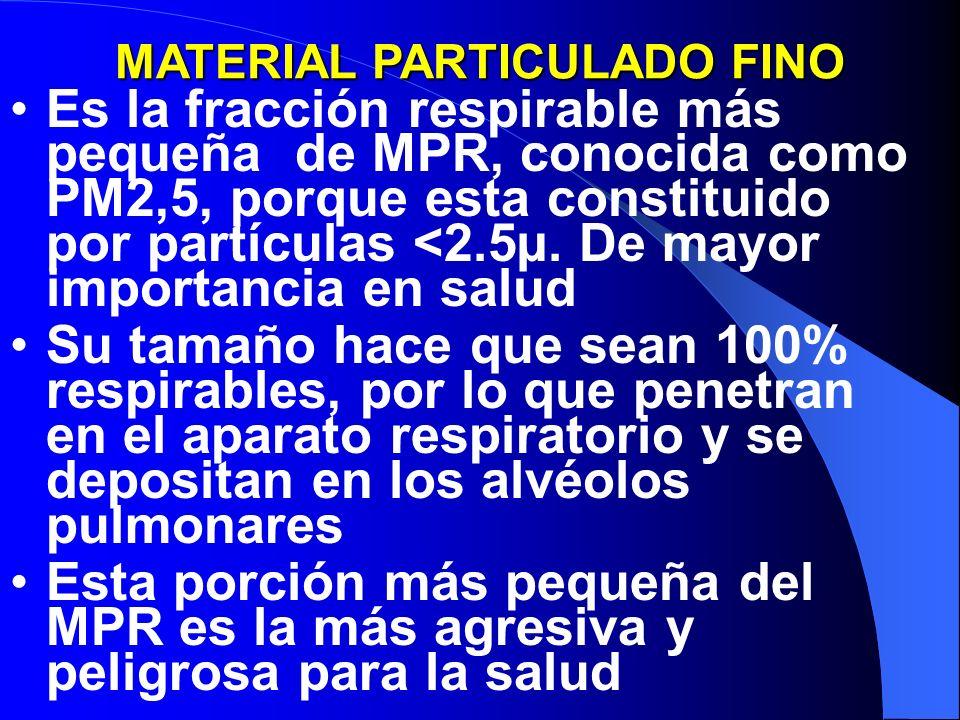MATERIAL PARTICULADO FINO Es la fracción respirable más pequeña de MPR, conocida como PM2,5, porque esta constituido por partículas <2.5µ.