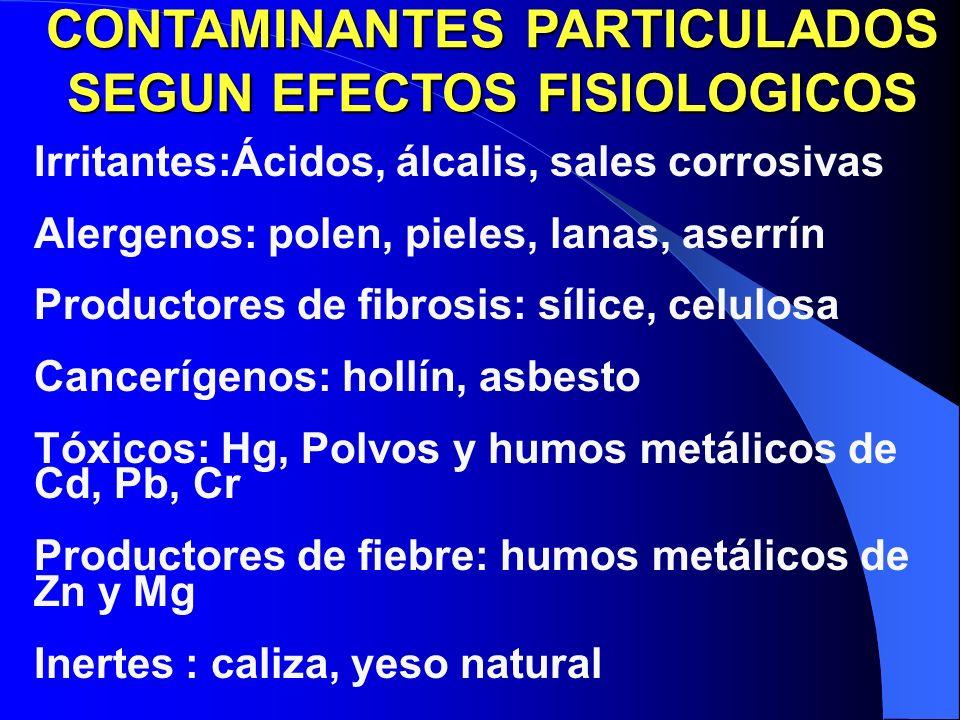 CONTAMINANTES PARTICULADOS SEGUN EFECTOS FISIOLOGICOS Irritantes:Ácidos, álcalis, sales corrosivas Alergenos: polen, pieles, lanas, aserrín Productores de fibrosis: sílice, celulosa Cancerígenos: hollín, asbesto Tóxicos: Hg, Polvos y humos metálicos de Cd, Pb, Cr Productores de fiebre: humos metálicos de Zn y Mg Inertes : caliza, yeso natural