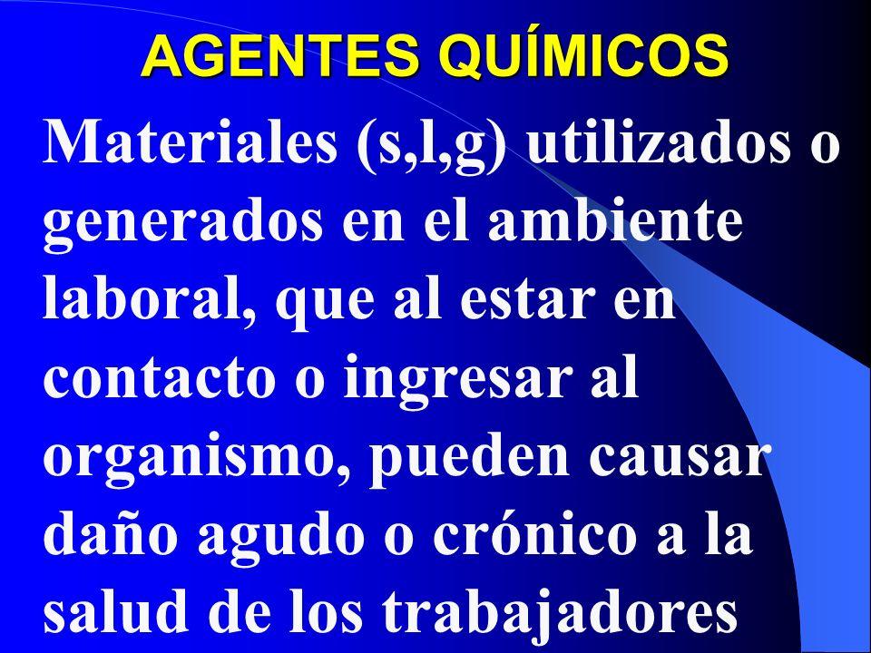 VIAS DE INGRESO Inhalación Ingestión Absorción cutánea