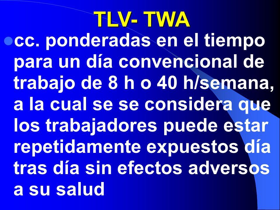TLV- TWA cc.