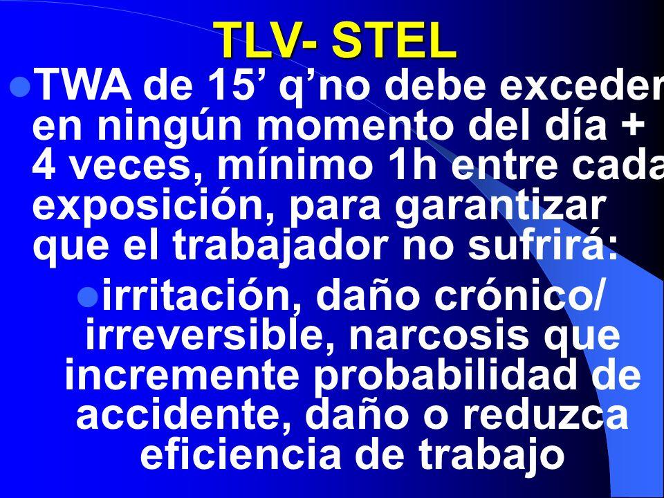 TLV- STEL TWA de 15 qno debe exceder en ningún momento del día + 4 veces, mínimo 1h entre cada exposición, para garantizar que el trabajador no sufrirá: irritación, daño crónico/ irreversible, narcosis que incremente probabilidad de accidente, daño o reduzca eficiencia de trabajo
