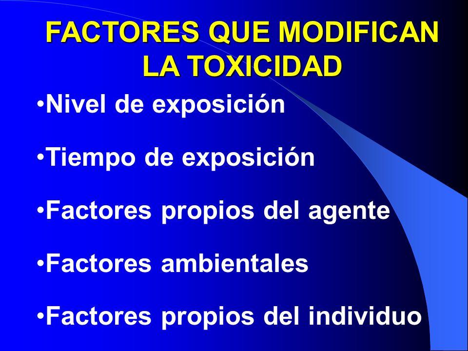 FACTORES QUE MODIFICAN LA TOXICIDAD Nivel de exposición Tiempo de exposición Factores propios del agente Factores ambientales Factores propios del individuo