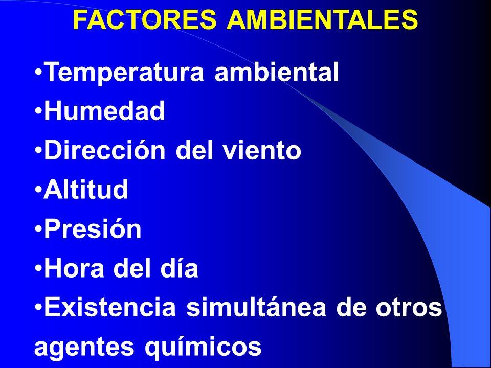 FACTORES AMBIENTALES Temperatura ambiental Humedad Dirección del viento Altitud Presión Hora del día Existencia simultánea de otros agentes químicos
