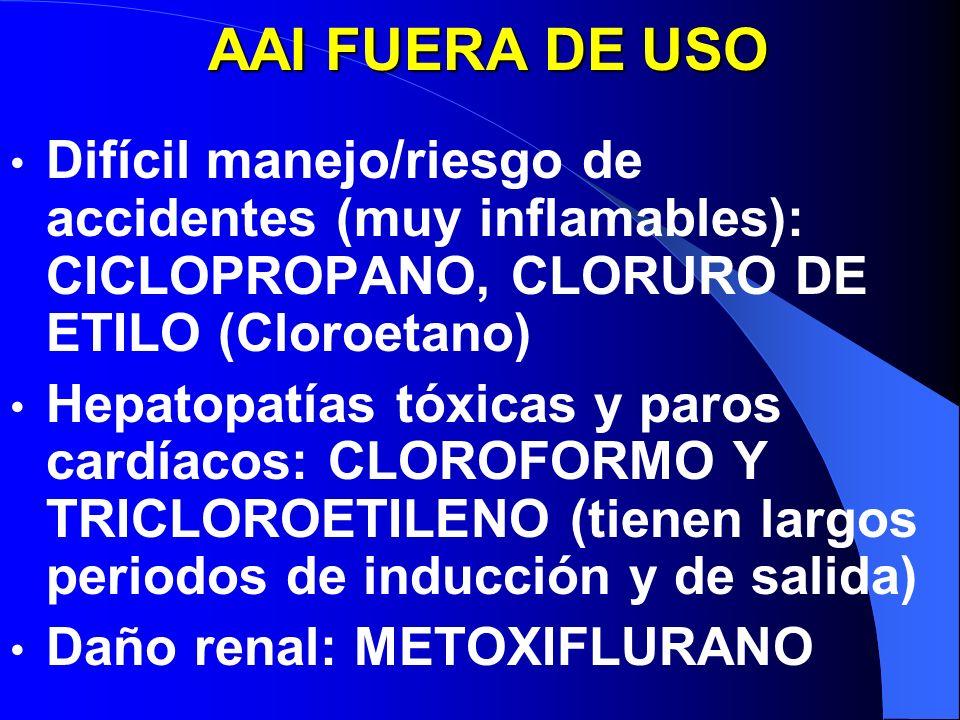 AAI FUERA DE USO Difícil manejo/riesgo de accidentes (muy inflamables): CICLOPROPANO, CLORURO DE ETILO (Cloroetano) Hepatopatías tóxicas y paros cardíacos: CLOROFORMO Y TRICLOROETILENO (tienen largos periodos de inducción y de salida) Daño renal: METOXIFLURANO