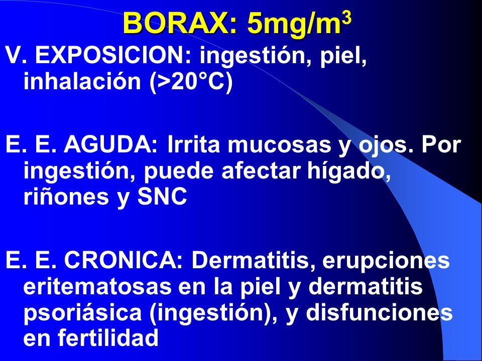 BORAX: 5mg/m BORAX: 5mg/m 3 V.EXPOSICION: ingestión, piel, inhalación (>20°C) E.