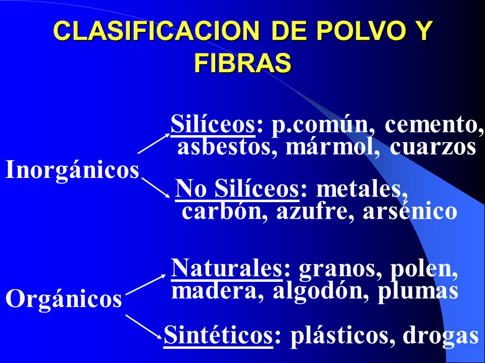 LIMITES MÁXIMOS PERMISIBLES EN AMBIENTES DE TRABAJO (LMP/TLV) cc.