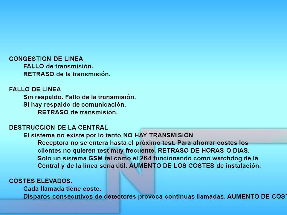CONGESTION DE LINEA FALLO de transmisión. RETRASO de la transmisión. FALLO DE LINEA Sin respaldo. Fallo de la transmisión. Si hay respaldo de comunica