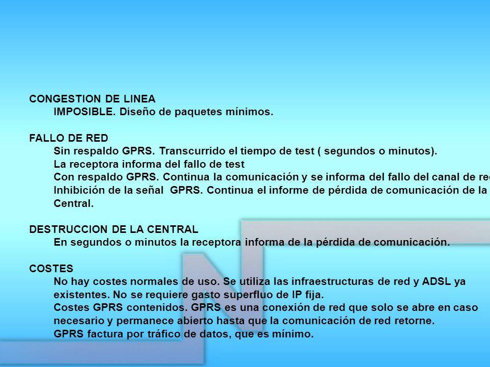 CONGESTION DE LINEA IMPOSIBLE. Diseño de paquetes mínimos. FALLO DE RED Sin respaldo GPRS. Transcurrido el tiempo de test ( segundos o minutos). La re