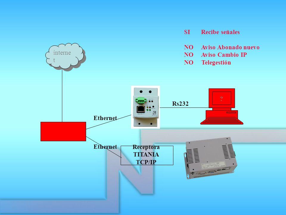 Ethernet interne t Receptora TITANIA TCP/IP Rs232 SI Recibe señales NO Aviso Abonado nuevo NO Aviso Cambio IP NO Telegestión ?