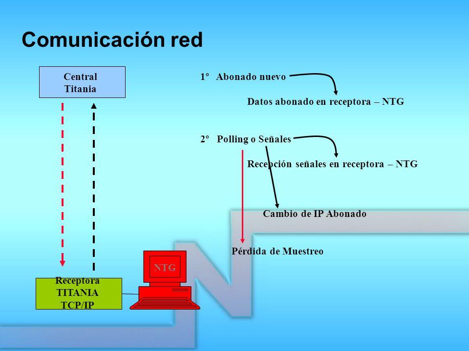 Receptora TITANIA TCP/IP Central Titania 1º Abonado nuevo Datos abonado en receptora – NTG 2º Polling o Señales Recepción señales en receptora – NTG C
