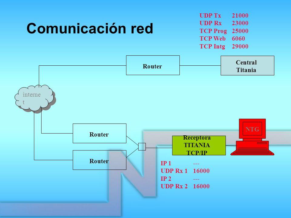 Receptora TITANIA TCP/IP Router Central Titania interne t Router UDP Tx 21000 UDP Rx 23000 TCP Prog 25000 TCP Web 6060 TCP Intg 29000 IP 1 --- UDP Rx