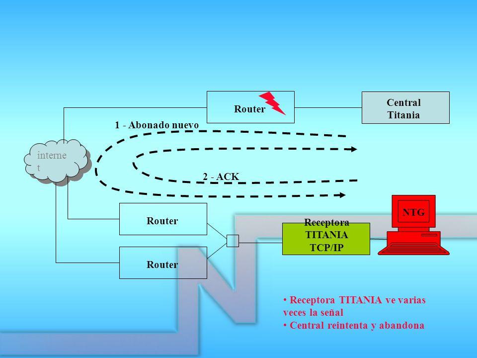 Receptora TITANIA TCP/IP Router Central Titania interne t Router 1 - Abonado nuevo 2 - ACK Receptora TITANIA ve varias veces la señal Central reintent