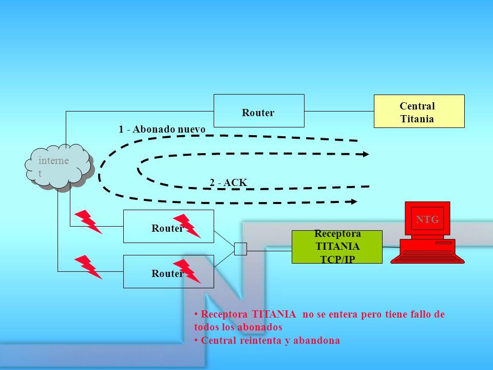 Receptora TITANIA TCP/IP Router Central Titania interne t Router 1 - Abonado nuevo 2 - ACK Receptora TITANIA no se entera pero tiene fallo de todos lo