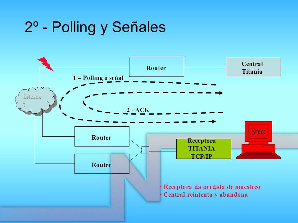 Receptora TITANIA TCP/IP Router Central Titania interne t Router 1 – Polling o señal 2 - ACK Receptora da perdida de muestreo Central reintenta y aban