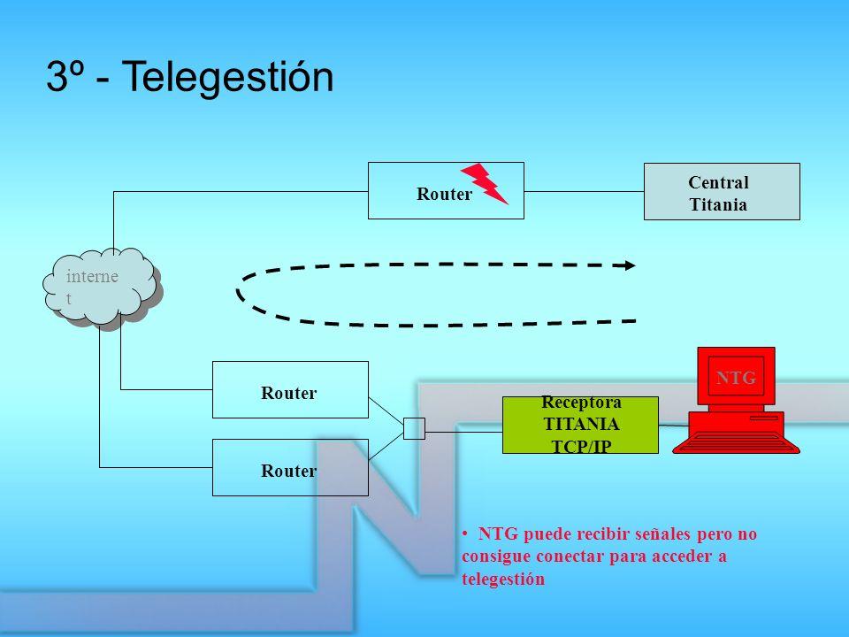 Receptora TITANIA TCP/IP Router Central Titania interne t Router NTG puede recibir señales pero no consigue conectar para acceder a telegestión NTG 3º