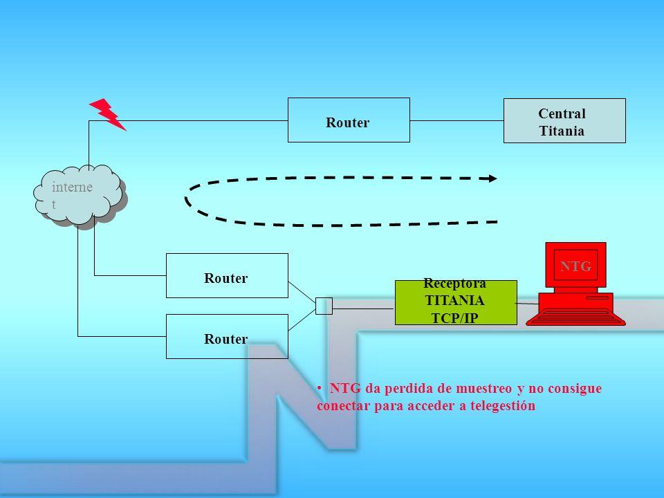 Receptora TITANIA TCP/IP Router Central Titania interne t Router NTG da perdida de muestreo y no consigue conectar para acceder a telegestión NTG