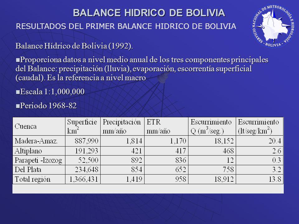RESULTADOS DEL PRIMER BALANCE HIDRICO DE BOLIVIA Balance Hídrico de Bolivia (1992). Proporciona datos a nivel medio anual de los tres componentes prin