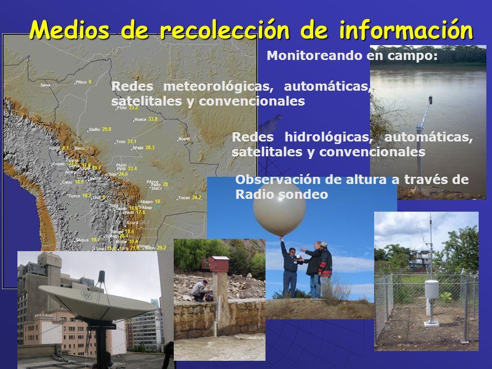 Redes hidrológicas, automáticas, satelitales y convencionales Redes meteorológicas, automáticas, satelitales y convencionales Observación de altura a