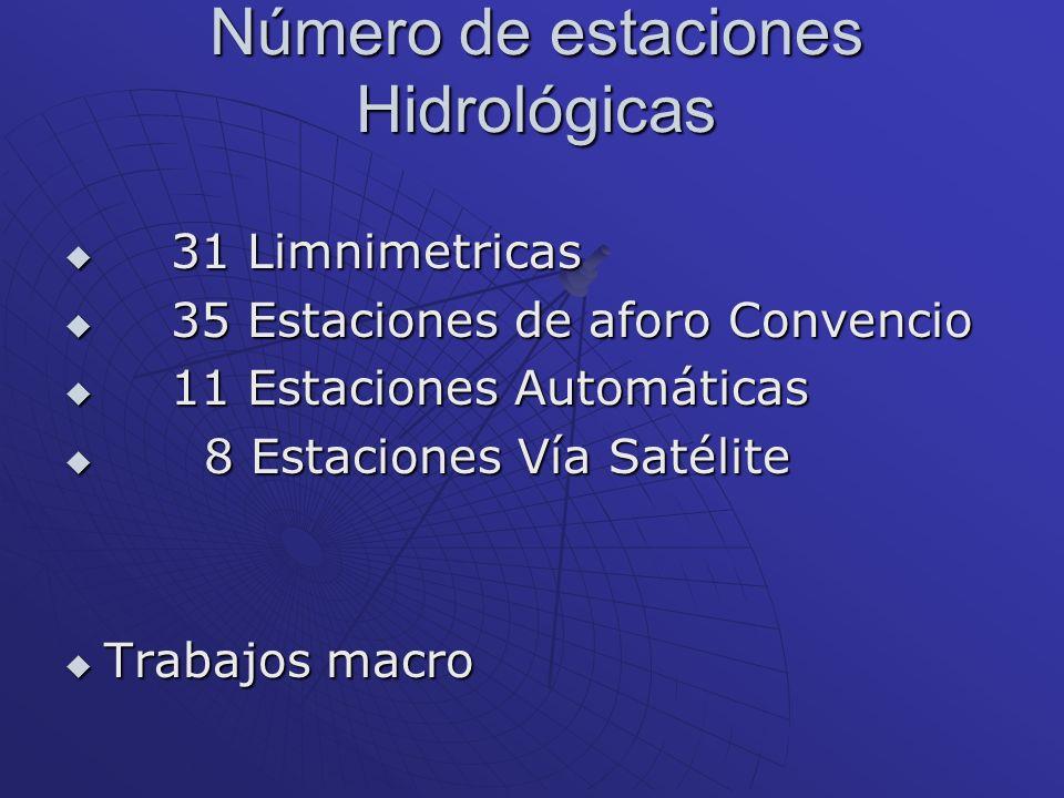 Número de estaciones Hidrológicas 31 Limnimetricas 31 Limnimetricas 35 Estaciones de aforo Convencio 35 Estaciones de aforo Convencio 11 Estaciones Au