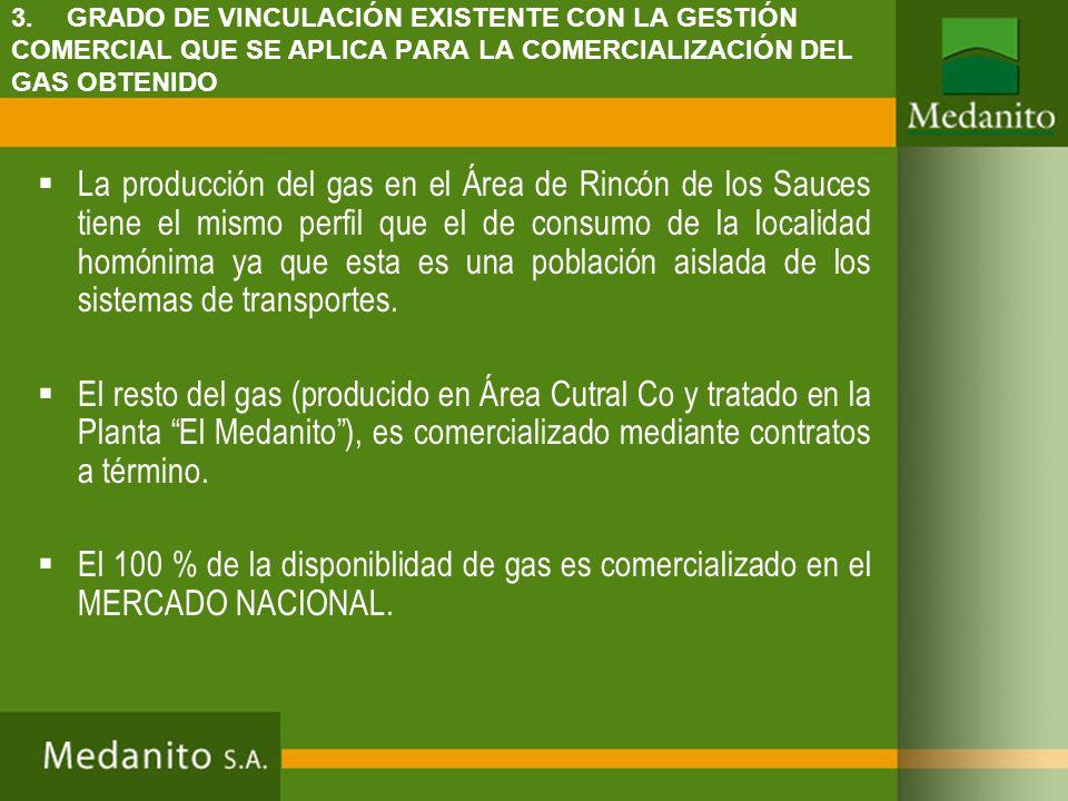 La producción del gas en el Área de Rincón de los Sauces tiene el mismo perfil que el de consumo de la localidad homónima ya que esta es una población