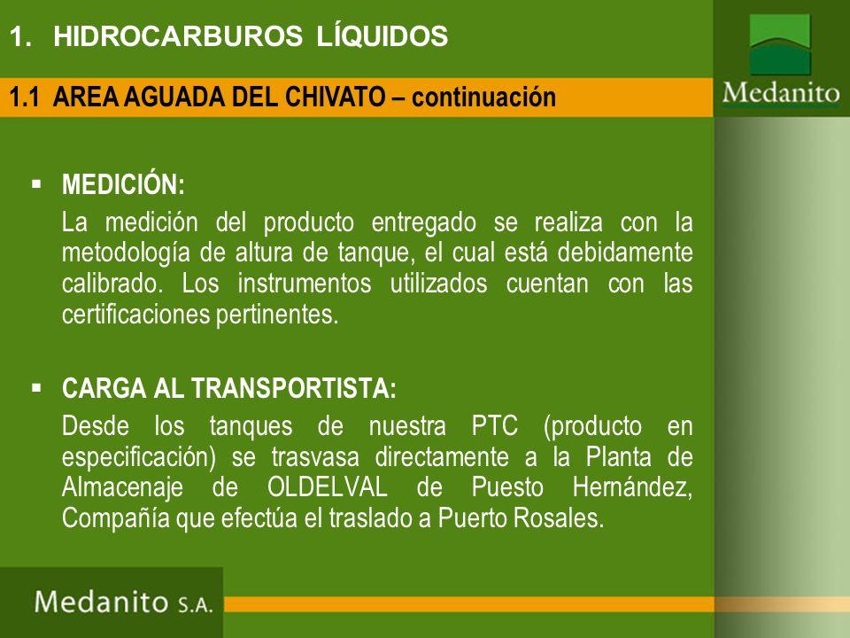 La producción del gas en el Área de Rincón de los Sauces tiene el mismo perfil que el de consumo de la localidad homónima ya que esta es una población aislada de los sistemas de transportes.