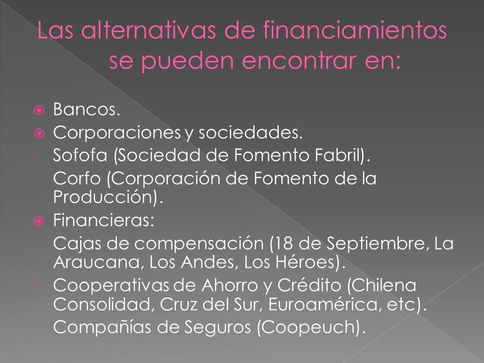 Bancos. Corporaciones y sociedades. Sofofa (Sociedad de Fomento Fabril). Corfo (Corporación de Fomento de la Producción). Financieras: Cajas de compen