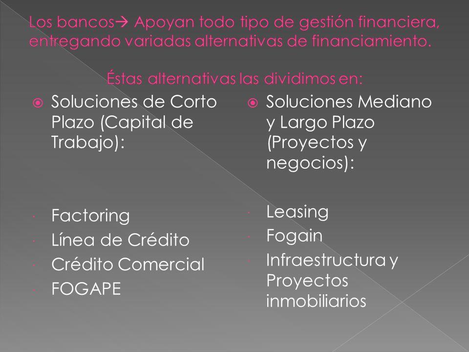 Soluciones de Corto Plazo (Capital de Trabajo): Factoring Línea de Crédito Crédito Comercial FOGAPE Soluciones Mediano y Largo Plazo (Proyectos y negocios): Leasing Fogain Infraestructura y Proyectos inmobiliarios