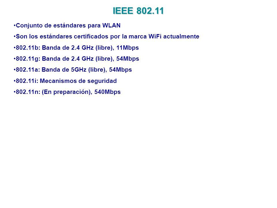 IEEE 802.11 Conjunto de estándares para WLAN Son los estándares certificados por la marca WiFi actualmente 802.11b: Banda de 2.4 GHz (libre), 11Mbps 8