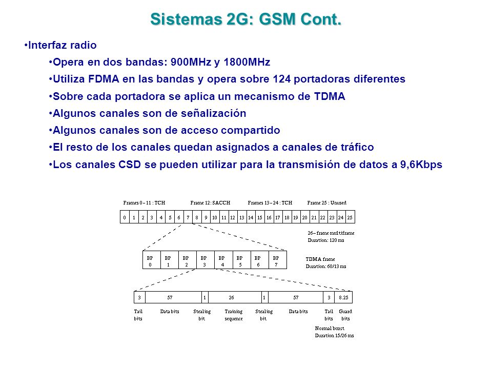 Sistemas 2G: GSM Cont. Interfaz radio Opera en dos bandas: 900MHz y 1800MHz Utiliza FDMA en las bandas y opera sobre 124 portadoras diferentes Sobre c