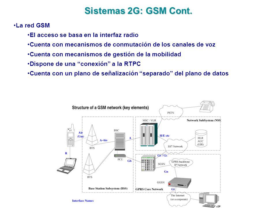 Sistemas 2G: GSM Cont. La red GSM El acceso se basa en la interfaz radio Cuenta con mecanismos de conmutación de los canales de voz Cuenta con mecanis