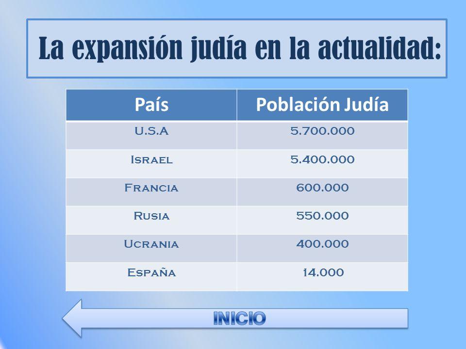 PaísPoblación Judía U.S.A5.700.000 Israel5.400.000 Francia600.000 Rusia550.000 Ucrania400.000 España14.000 La expansión judía en la actualidad: