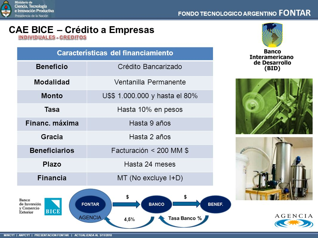 MINCYT | ANPCYT | PRESENTACION FONTAR | ACTUALIZADA AL 5/11/2010 FONDO TECNOLOGICO ARGENTINO FONTAR ARAI – Aportes Reembolsables a Instituciones Características del financiamiento BeneficioCrédito FONTAR (sin bancos) ModalidadVentanilla Permanente MontoU$$ 2.000.000 y hasta el 80% TasaEurozona Main refinancing operations (fixed rate) del Banco Central Europeo (ECB).