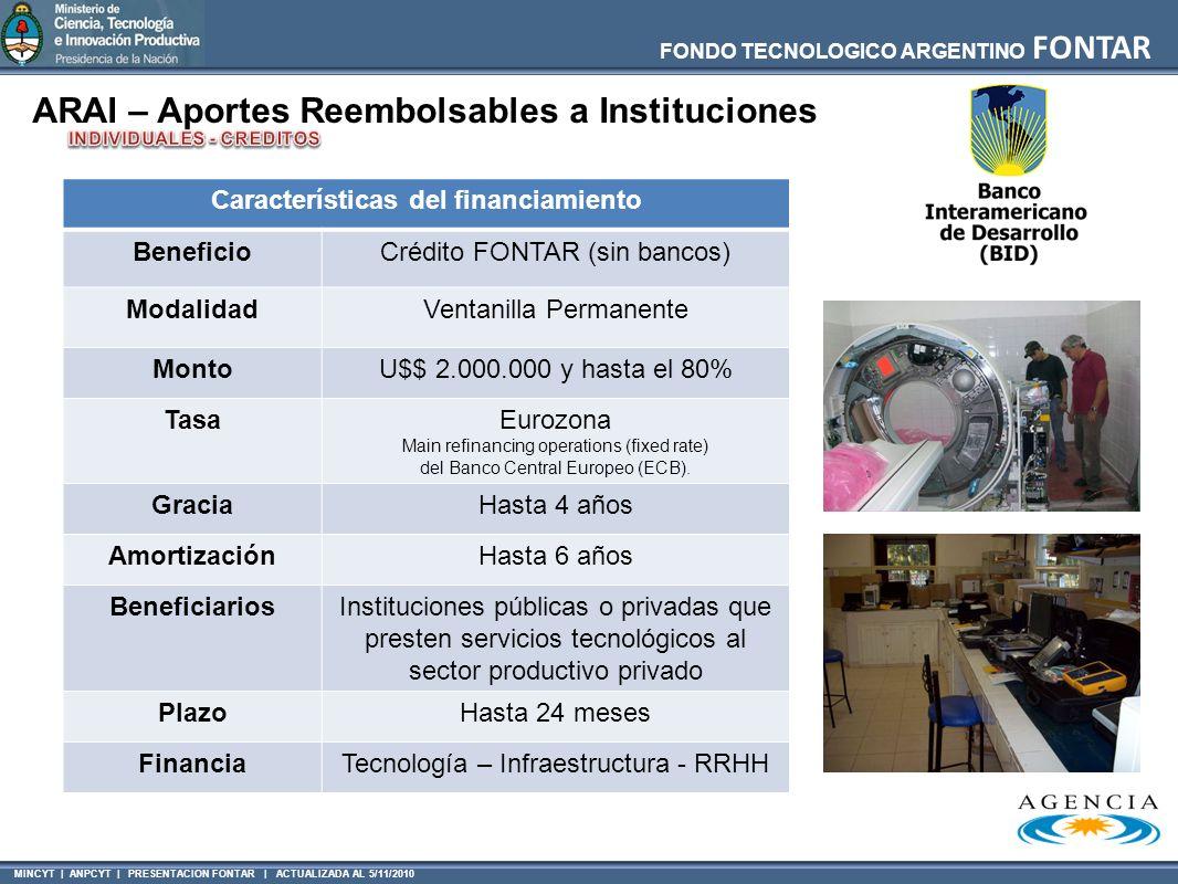 MINCYT | ANPCYT | PRESENTACION FONTAR | ACTUALIZADA AL 5/11/2010 FONDO TECNOLOGICO ARGENTINO FONTAR ARAI – Aportes Reembolsables a Instituciones Características del financiamiento BeneficioCrédito FONTAR (sin bancos) ModalidadVentanilla Permanente MontoU$$ 2.000.000 y hasta el 80% TasaEurozona Main refinancing operations (fixed rate) del Banco Central Europeo (ECB).