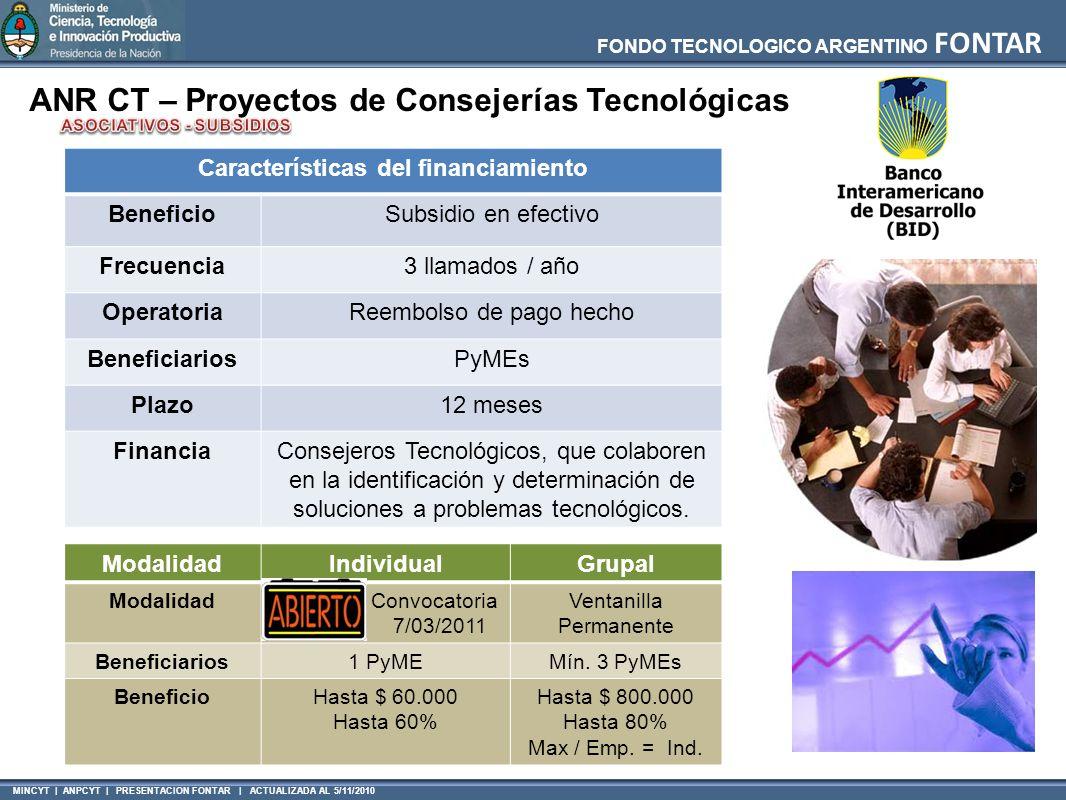 MINCYT | ANPCYT | PRESENTACION FONTAR | ACTUALIZADA AL 5/11/2010 FONDO TECNOLOGICO ARGENTINO FONTAR ANR CT – Proyectos de Consejerías Tecnológicas Características del financiamiento BeneficioSubsidio en efectivo Frecuencia3 llamados / año OperatoriaReembolso de pago hecho BeneficiariosPyMEs Plazo12 meses FinanciaConsejeros Tecnológicos, que colaboren en la identificación y determinación de soluciones a problemas tecnológicos.