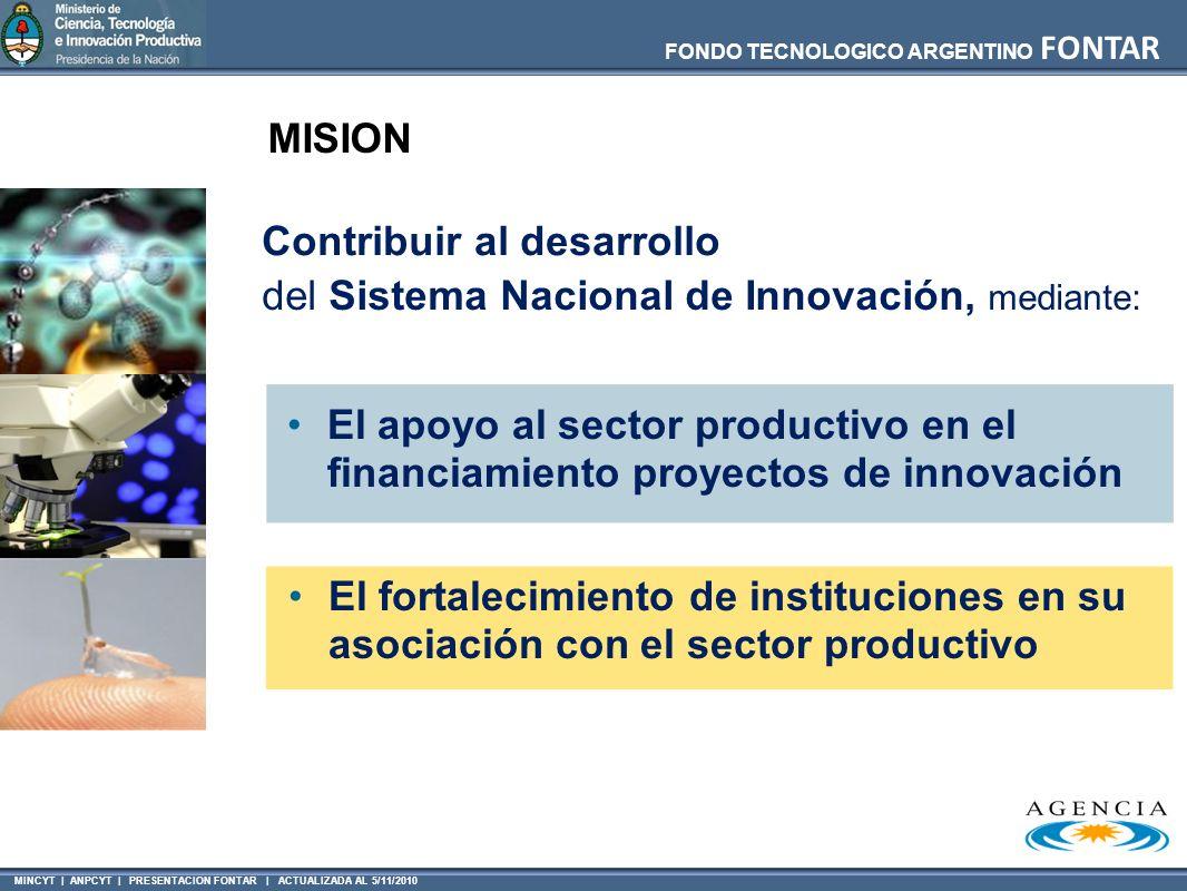 MINCYT | ANPCYT | PRESENTACION FONTAR | ACTUALIZADA AL 5/11/2010 FONDO TECNOLOGICO ARGENTINO FONTAR El apoyo al sector productivo en el financiamiento proyectos de innovación El fortalecimiento de instituciones en su asociación con el sector productivo MISION Contribuir al desarrollo del Sistema Nacional de Innovación, mediante: