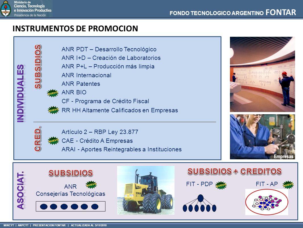 MINCYT | ANPCYT | PRESENTACION FONTAR | ACTUALIZADA AL 5/11/2010 FONDO TECNOLOGICO ARGENTINO FONTAR ANR PDT – Desarrollo Tecnológico ANR I+D – Creación de Laboratorios ANR P+L – Producción más limpia ANR Internacional ANR Patentes RR HH Altamente Calificados en Empresas CF - Programa de Crédito Fiscal ANR BIO ARAI - Aportes Reintegrables a Instituciones Artículo 2 – RBP Ley 23.877 CAE - Crédito A Empresas ANR Consejerías Tecnológicas FIT - PDPFIT - AP INSTRUMENTOS DE PROMOCION