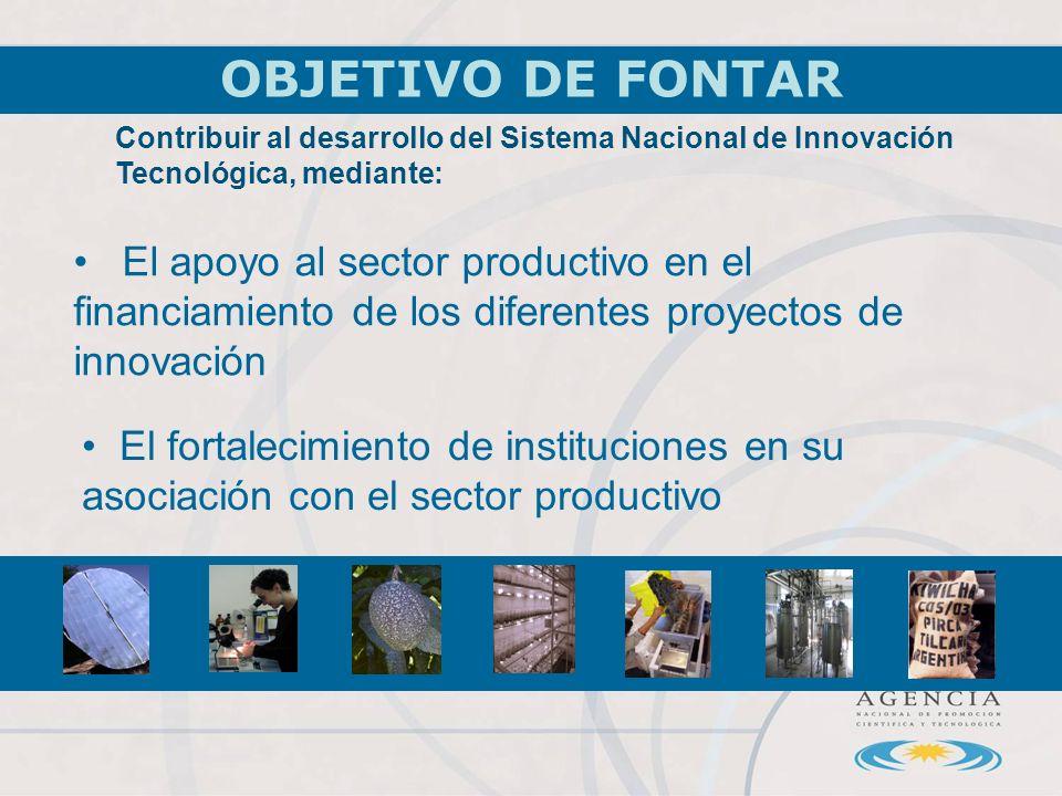 OBJETIVO DE FONTAR Contribuir al desarrollo del Sistema Nacional de Innovación Tecnológica, mediante: El apoyo al sector productivo en el financiamiento de los diferentes proyectos de innovación El fortalecimiento de instituciones en su asociación con el sector productivo