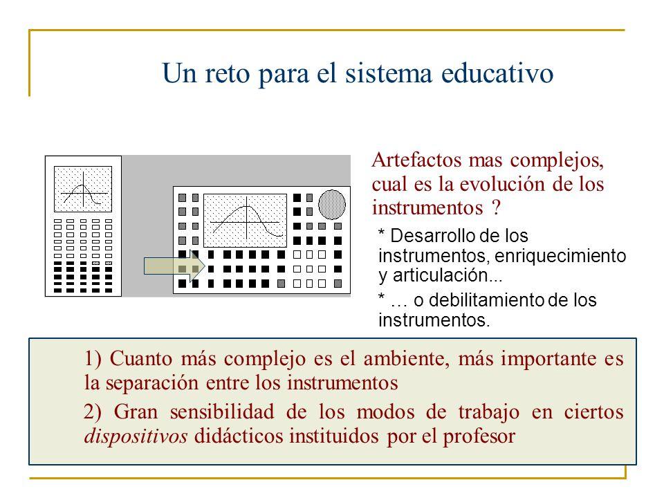 Algunas preguntas 1) Cuales son los avances actuales en la enseñanza en los diferentes ambientes (software de geometría, hojas de calculo, etc.) 2) Cual es la evolución de las investigaciones didácticas a nivel internacional .