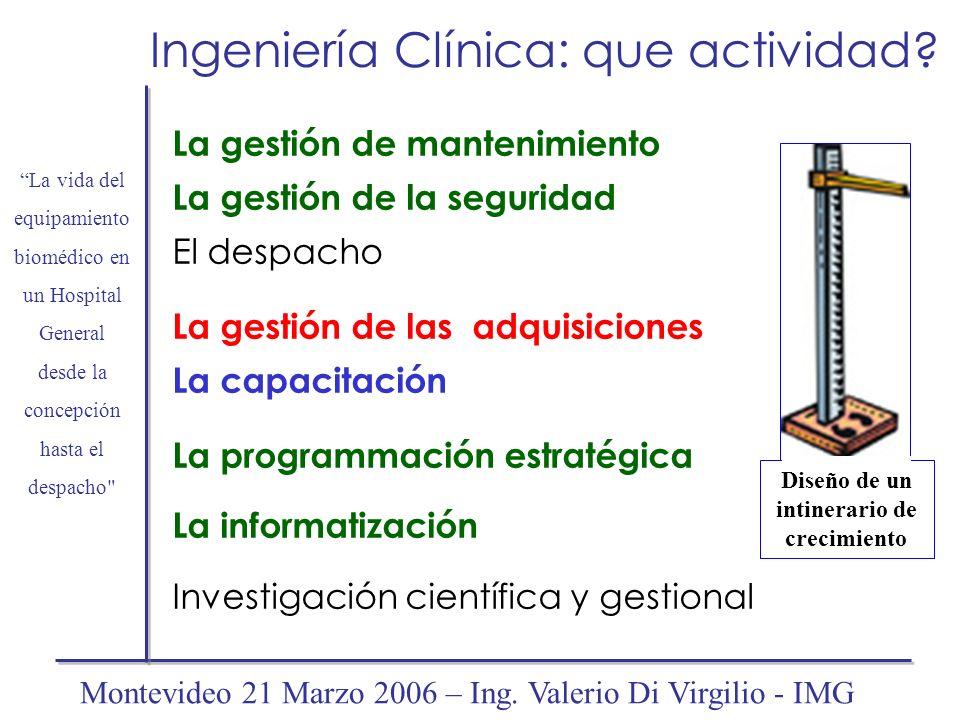 Ingeniería Clínica: que actividad? La gestión de mantenimiento La gestión de la seguridad El despacho La gestión de las adquisiciones La capacitación