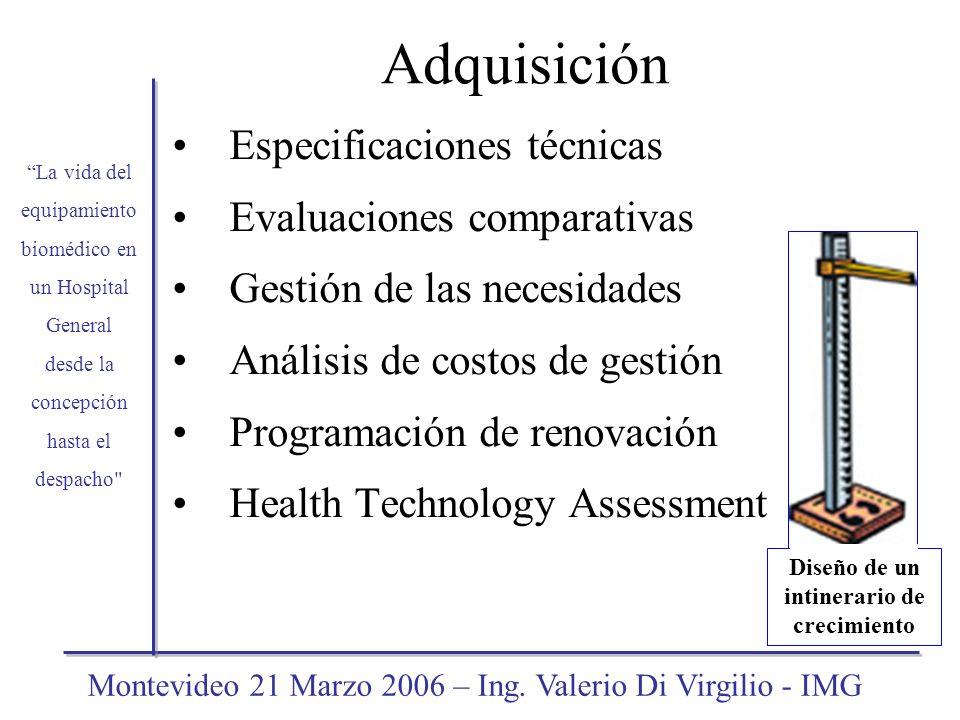 Adquisición Especificaciones técnicas Evaluaciones comparativas Gestión de las necesidades Análisis de costos de gestión Programación de renovación He