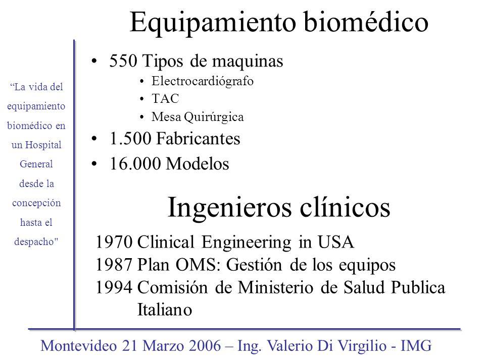 Equipamiento biomédico 550 Tipos de maquinas Electrocardiógrafo TAC Mesa Quirúrgica 1.500 Fabricantes 16.000 Modelos La vida del equipamiento biomédic