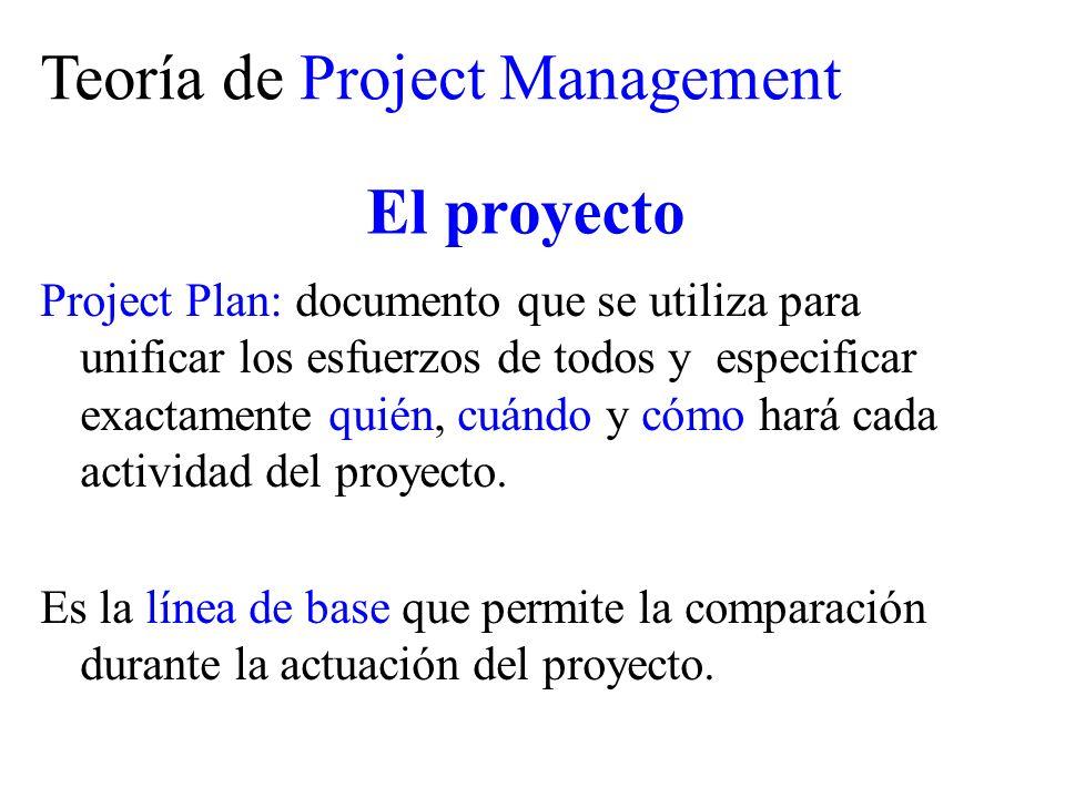 El proyecto Project Plan: documento que se utiliza para unificar los esfuerzos de todos y especificar exactamente quién, cuándo y cómo hará cada activ