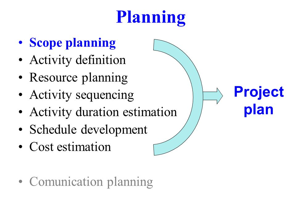 Planning Scope planning Activity definition Resource planning Activity sequencing Activity duration estimation Schedule development Cost estimation Comunication planning Project plan