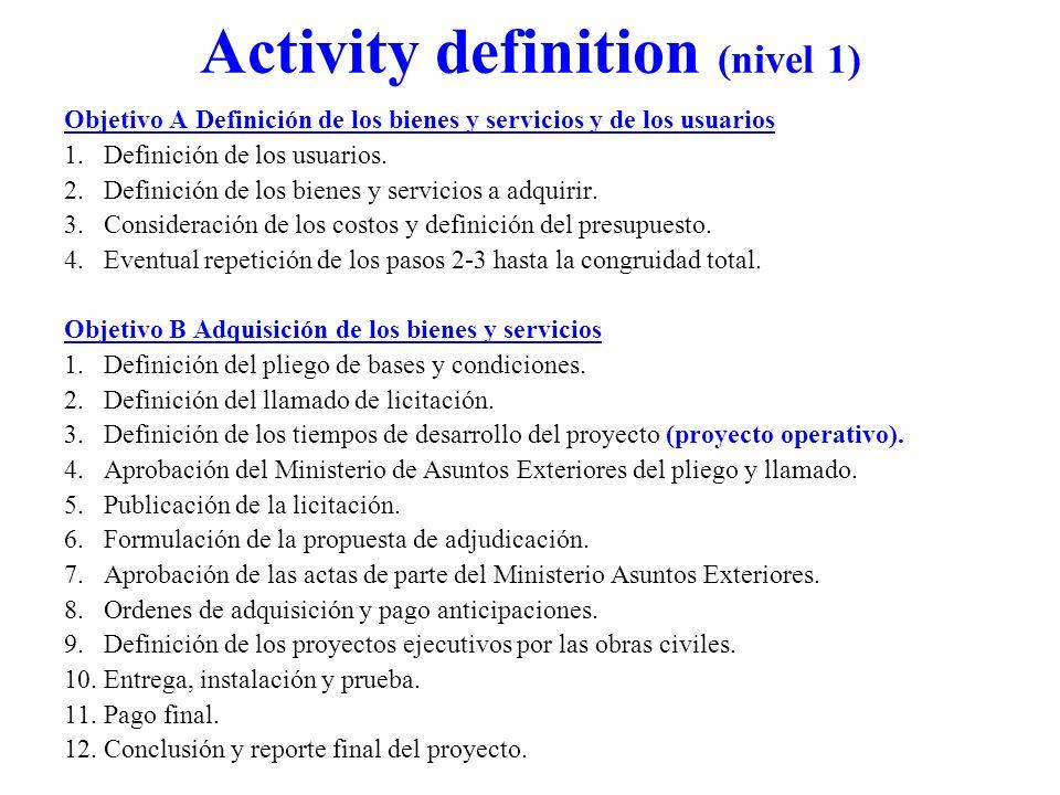 Activity definition (nivel 1) Objetivo A Definición de los bienes y servicios y de los usuarios 1.Definición de los usuarios. 2.Definición de los bien