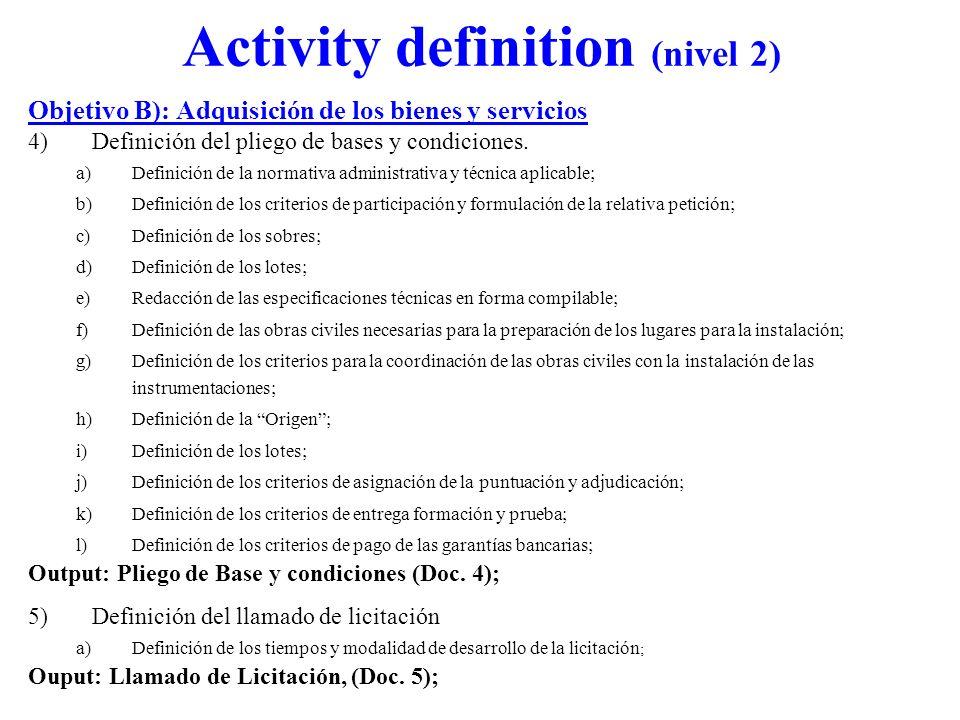 Activity definition (nivel 2) Objetivo B): Adquisición de los bienes y servicios 4)Definición del pliego de bases y condiciones. a)Definición de la no