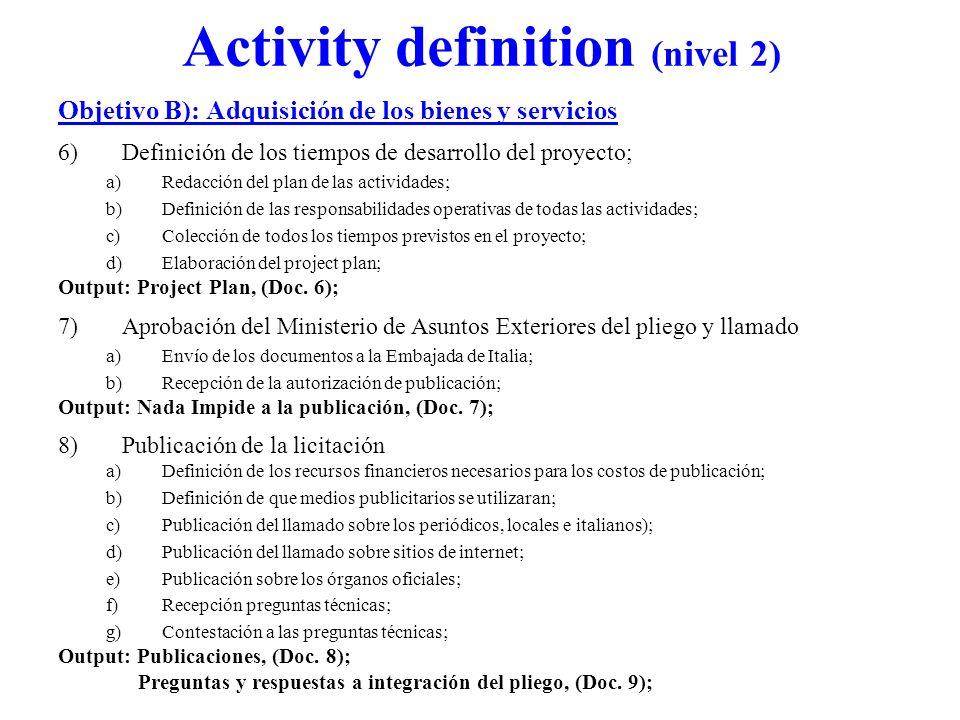 Activity definition (nivel 2) Objetivo B): Adquisición de los bienes y servicios 6)Definición de los tiempos de desarrollo del proyecto; a)Redacción d