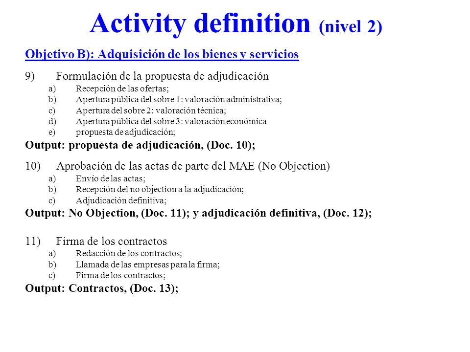 Activity definition (nivel 2) Objetivo B): Adquisición de los bienes y servicios 9)Formulación de la propuesta de adjudicación a)Recepción de las ofer