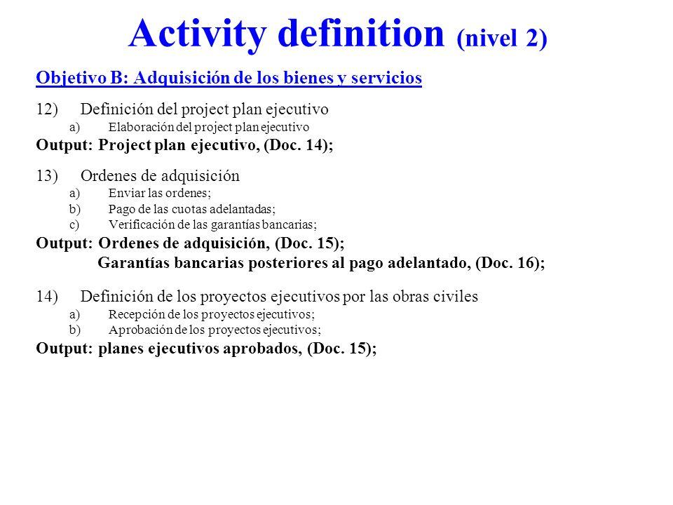 Activity definition (nivel 2) Objetivo B: Adquisición de los bienes y servicios 12)Definición del project plan ejecutivo a)Elaboración del project pla