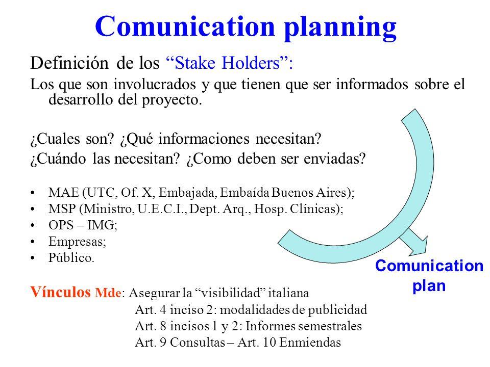 Comunication planning Definición de los Stake Holders: Los que son involucrados y que tienen que ser informados sobre el desarrollo del proyecto. ¿Cua